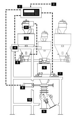 ProductDetails furthermore Sprinkler Pump Wiring Diagram likewise Deep Well Pump Wiring Diagram together with Electrical Schematic Symbols Visio likewise Menggambar Teknik. on chemical feed pump